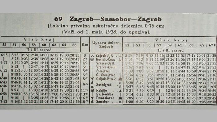 Red vožnje iz 1938. godine; Preneseno s Foruma Kluba ljubitelja željeznica
