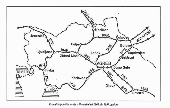 Razvoj željezničke mreže u Hrvatskoj između 1862. i 1897. godine